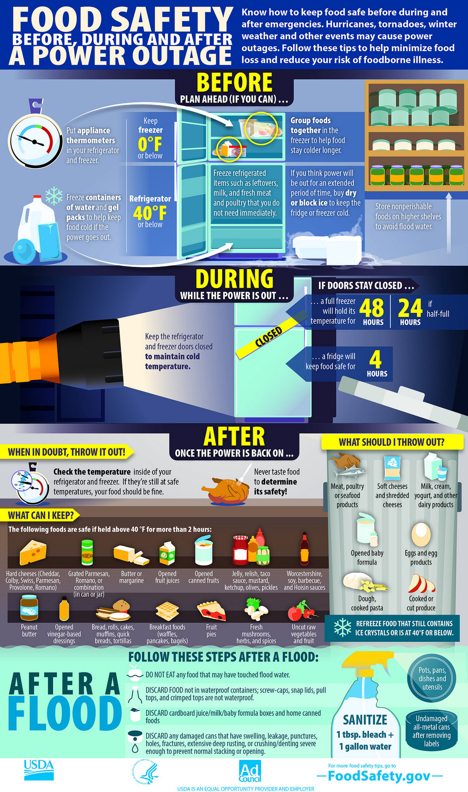 Keep Our Food Safe Graphic
