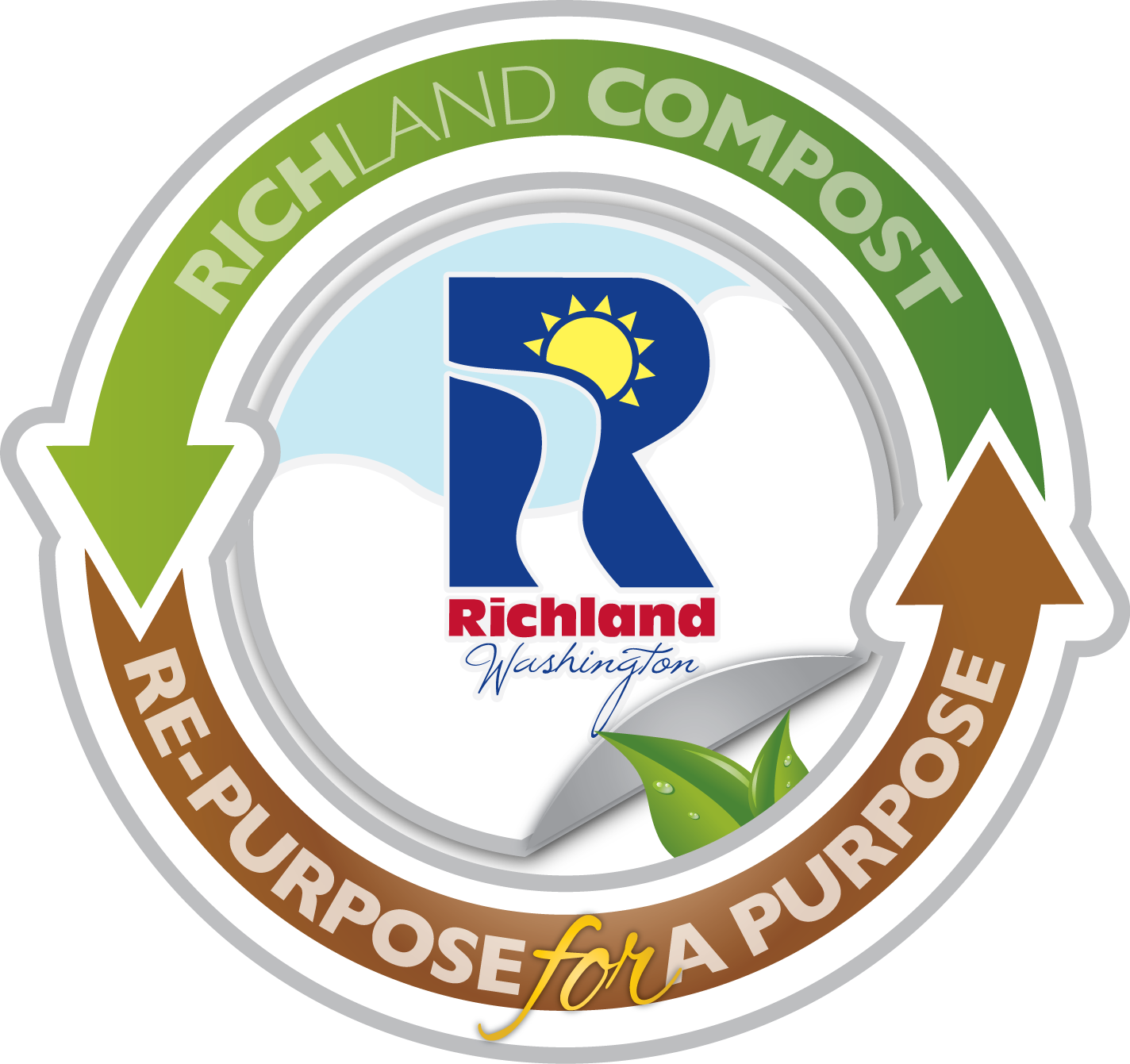 image of Richland's compost logo